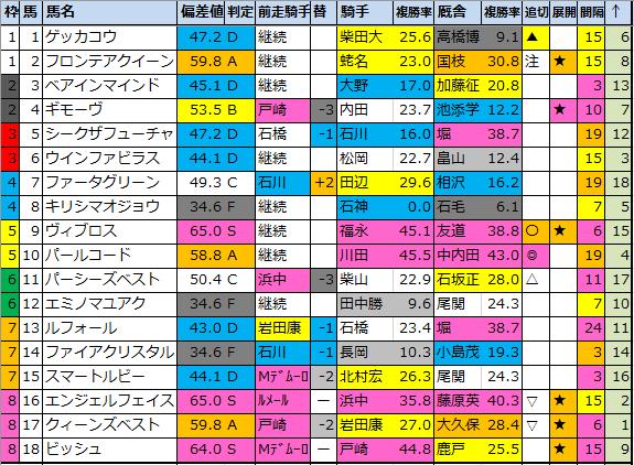 f:id:onix-oniku:20210907140356p:plain