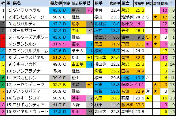 f:id:onix-oniku:20210907145209p:plain