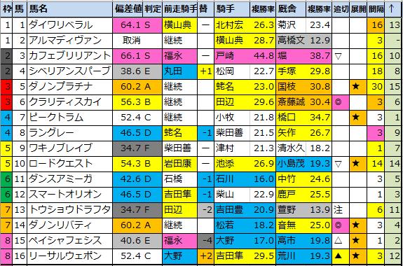 f:id:onix-oniku:20210907145353p:plain