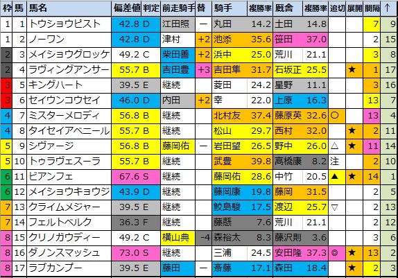 f:id:onix-oniku:20210907152009p:plain