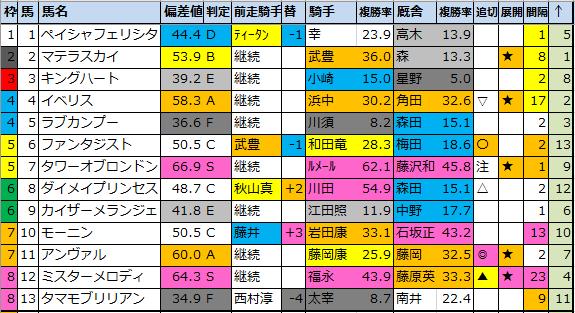 f:id:onix-oniku:20210907152222p:plain