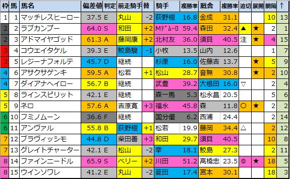 f:id:onix-oniku:20210907152406p:plain