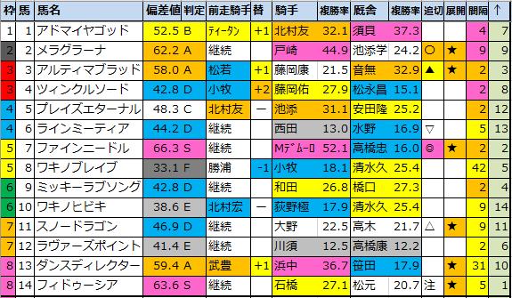 f:id:onix-oniku:20210907152544p:plain