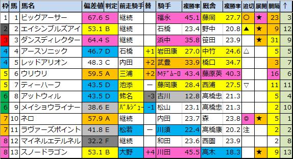 f:id:onix-oniku:20210907152717p:plain