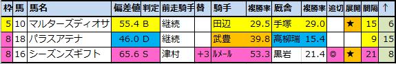 f:id:onix-oniku:20210909151614p:plain