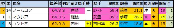 f:id:onix-oniku:20210909152348p:plain