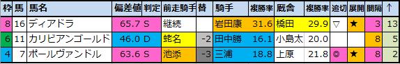 f:id:onix-oniku:20210909152523p:plain
