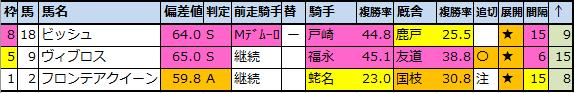 f:id:onix-oniku:20210909152631p:plain