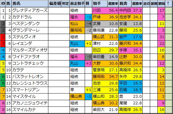 f:id:onix-oniku:20210910101538p:plain