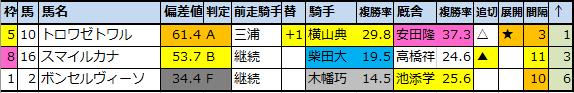 f:id:onix-oniku:20210910101745p:plain