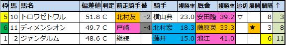f:id:onix-oniku:20210910103211p:plain