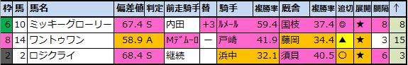 f:id:onix-oniku:20210910103504p:plain