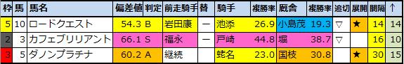f:id:onix-oniku:20210910103638p:plain