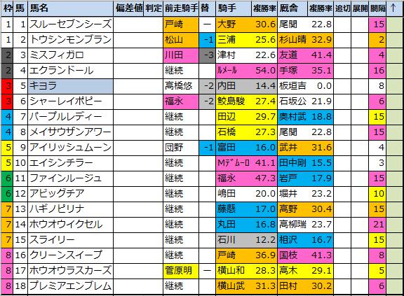 f:id:onix-oniku:20210910113952p:plain