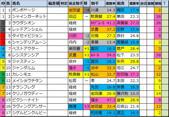 f:id:onix-oniku:20210910115151p:plain