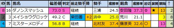 f:id:onix-oniku:20210910115617p:plain