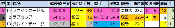 f:id:onix-oniku:20210910120244p:plain