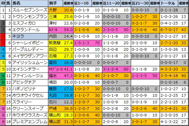 f:id:onix-oniku:20210910170249p:plain