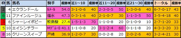 f:id:onix-oniku:20210910170335p:plain