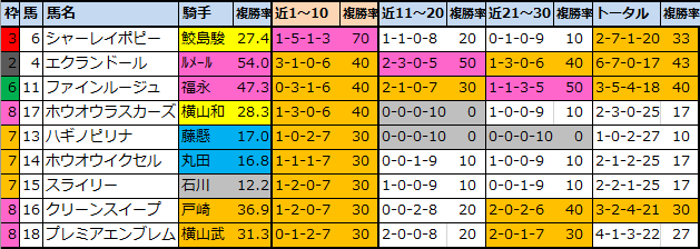 f:id:onix-oniku:20210910170414p:plain
