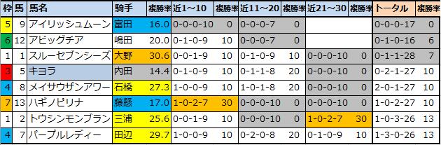 f:id:onix-oniku:20210910170452p:plain