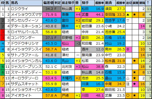 f:id:onix-oniku:20210910183452p:plain