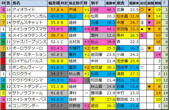f:id:onix-oniku:20210910184012p:plain
