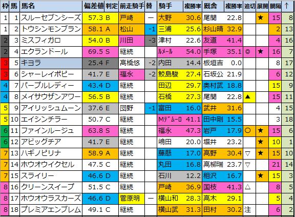 f:id:onix-oniku:20210910190153p:plain