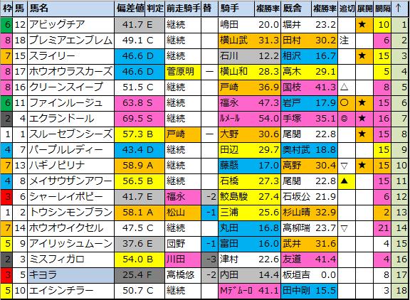 f:id:onix-oniku:20210910191411p:plain
