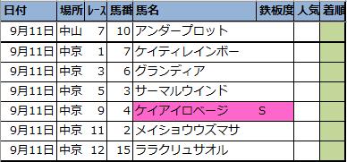 f:id:onix-oniku:20210910201421p:plain
