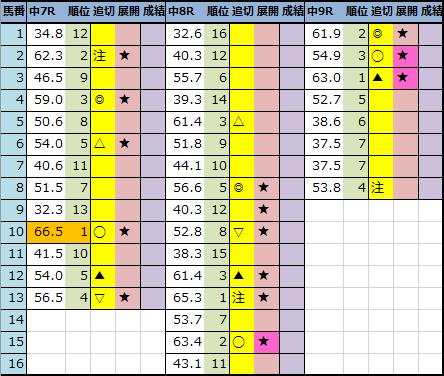 f:id:onix-oniku:20210910201649p:plain