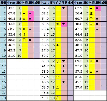 f:id:onix-oniku:20210910201715p:plain