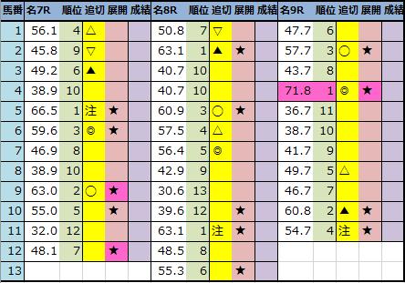 f:id:onix-oniku:20210910201756p:plain