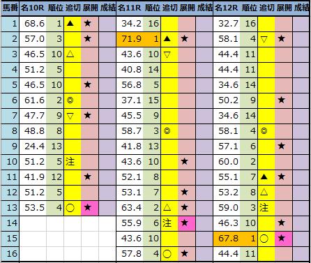 f:id:onix-oniku:20210910201825p:plain