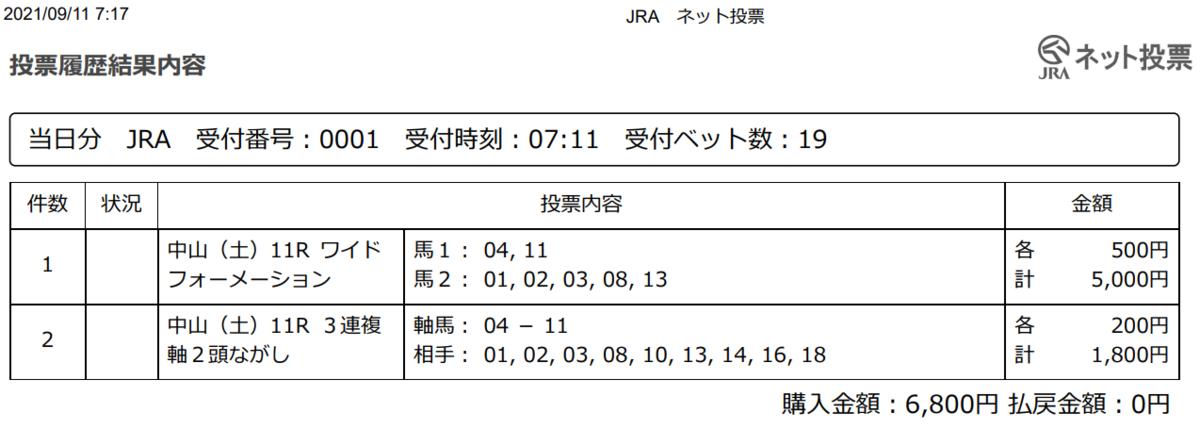f:id:onix-oniku:20210911071740p:plain