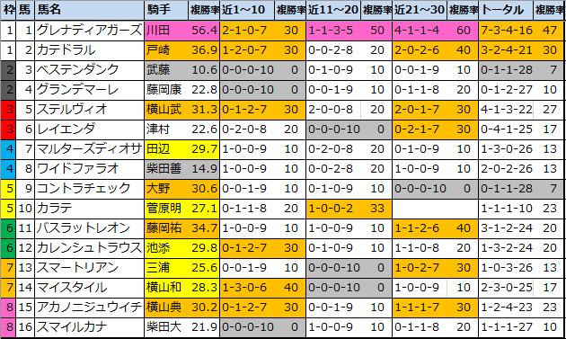 f:id:onix-oniku:20210911101001p:plain