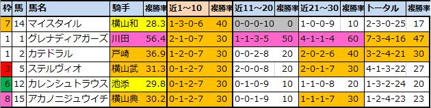 f:id:onix-oniku:20210911101113p:plain