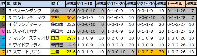 f:id:onix-oniku:20210911101159p:plain
