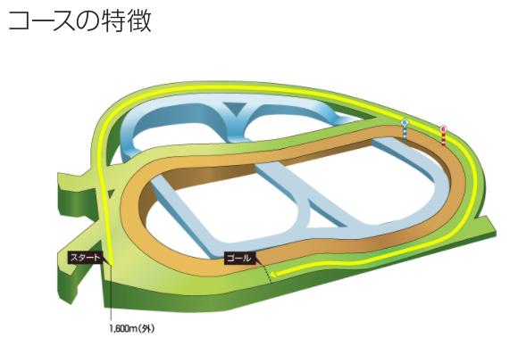 f:id:onix-oniku:20210911101502p:plain