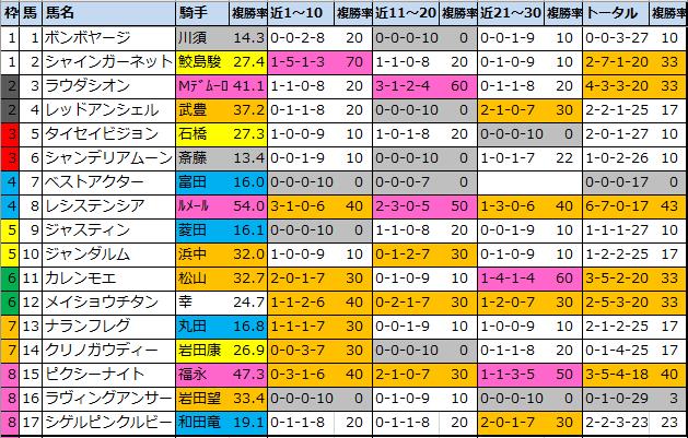 f:id:onix-oniku:20210911110245p:plain
