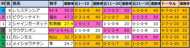 f:id:onix-oniku:20210911110321p:plain