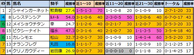 f:id:onix-oniku:20210911110412p:plain