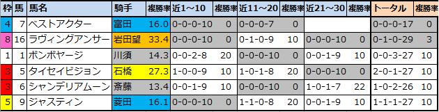 f:id:onix-oniku:20210911110445p:plain