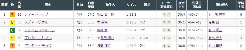 f:id:onix-oniku:20210911141627p:plain