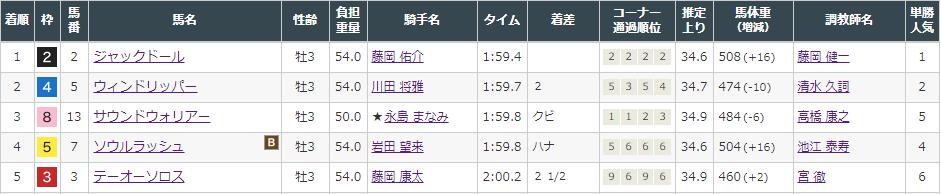 f:id:onix-oniku:20210911141724p:plain