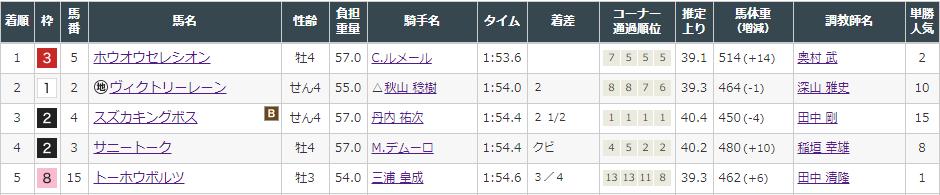f:id:onix-oniku:20210911142218p:plain