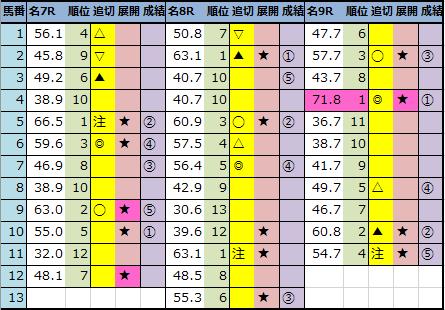 f:id:onix-oniku:20210911143722p:plain