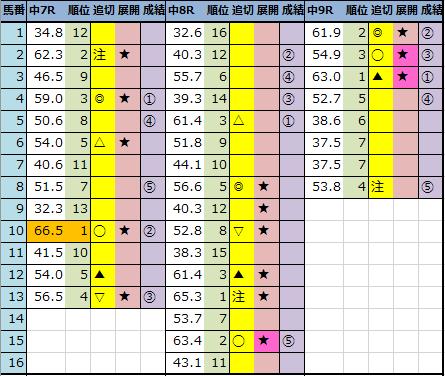 f:id:onix-oniku:20210911144426p:plain