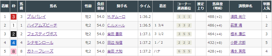 f:id:onix-oniku:20210911144824p:plain