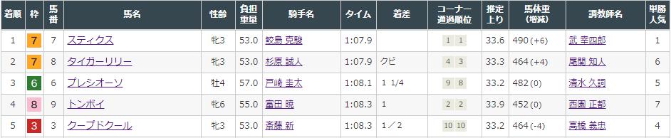 f:id:onix-oniku:20210911152844p:plain